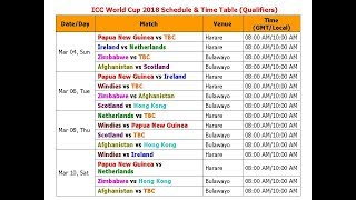 Icc World T20 2016 Time Table Pdf