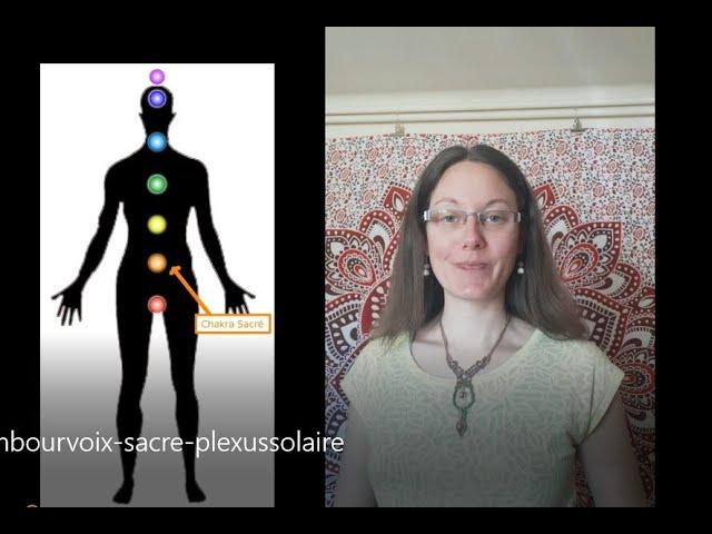 Tambours & Voix - Chakras Sacré et Plexus solaire - Cycle des chakras 2/7