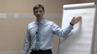 видео Как оценить результативность тренинга?