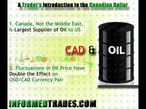 129. A Trader's Introduction to the Canadian Dollar