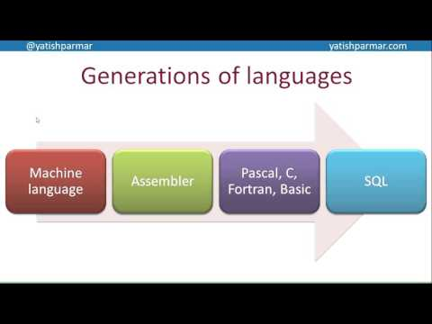 Programming paradigms and Procedural languages - A Level Computer Science