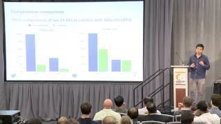 0605 Efficient Data Storage for Analytics with Parquet 2 0