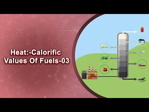 Heat:-Calorific values of fuels-03