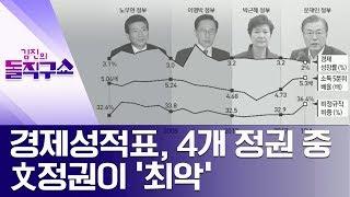 경제성적표, 4개 정권 중 文정권이 '최악' | 김진의 돌직구쇼