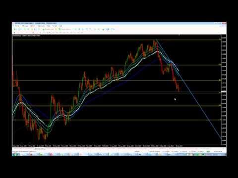 Evro dollar na forex