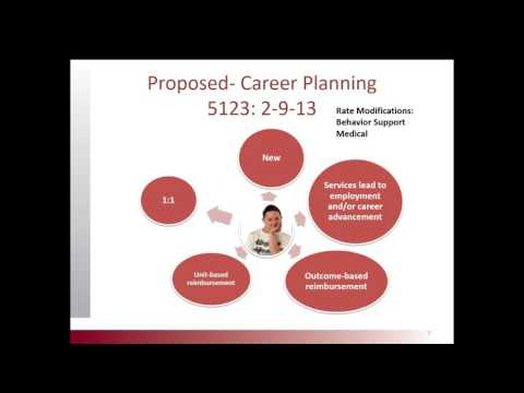 Career Planning, Adult Day and Employment Services