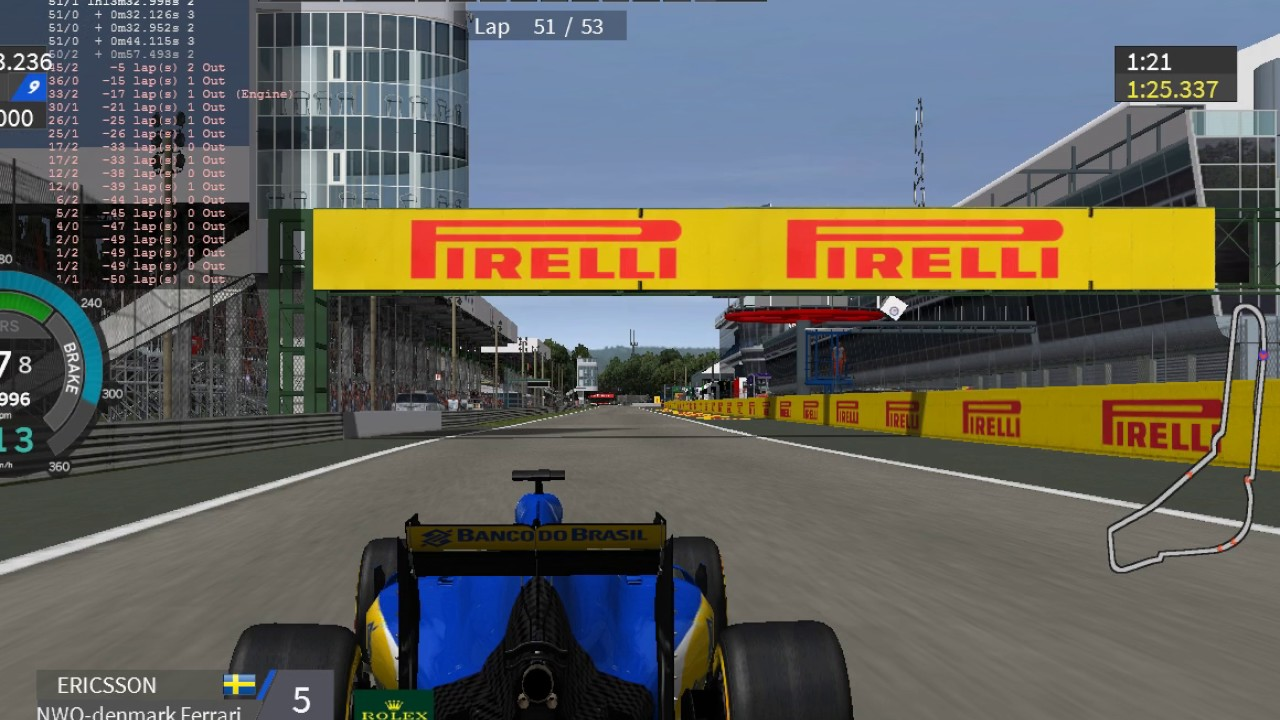 Circuit Monza Italia : Monza italy october f renault of rambo racing team