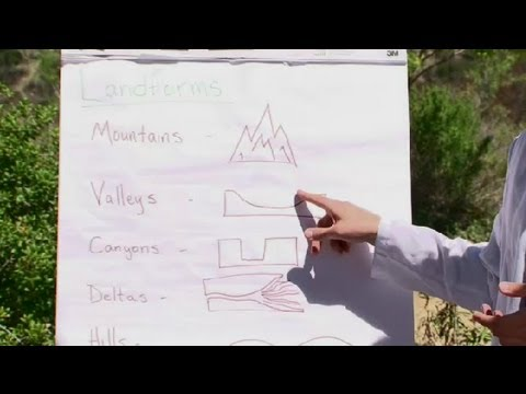Types of Landforms on Land : Plate Tectonics