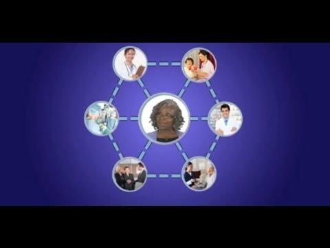 Accountable Care Organizations: