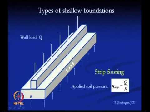 Mod-01 Lec-05 Shallow Foundation - Introduction