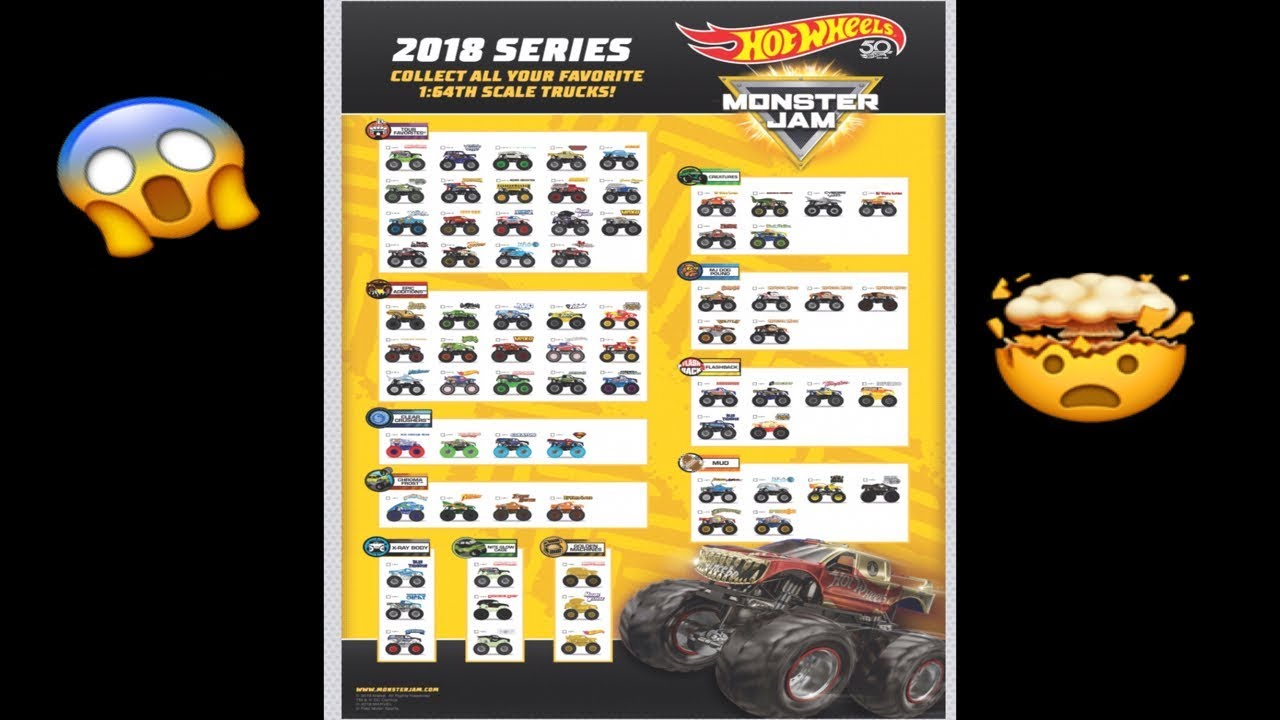 The Full 2018 Hot Wheels Monster Jam List Youtube