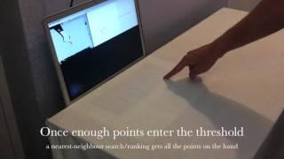 Kinect Drawing Board
