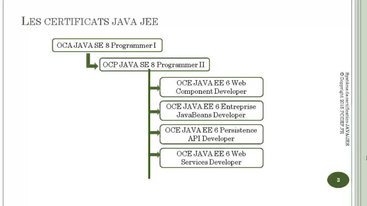 Prsentation 1 Systme De Certification Java 8 Et Jee Chez Oracle
