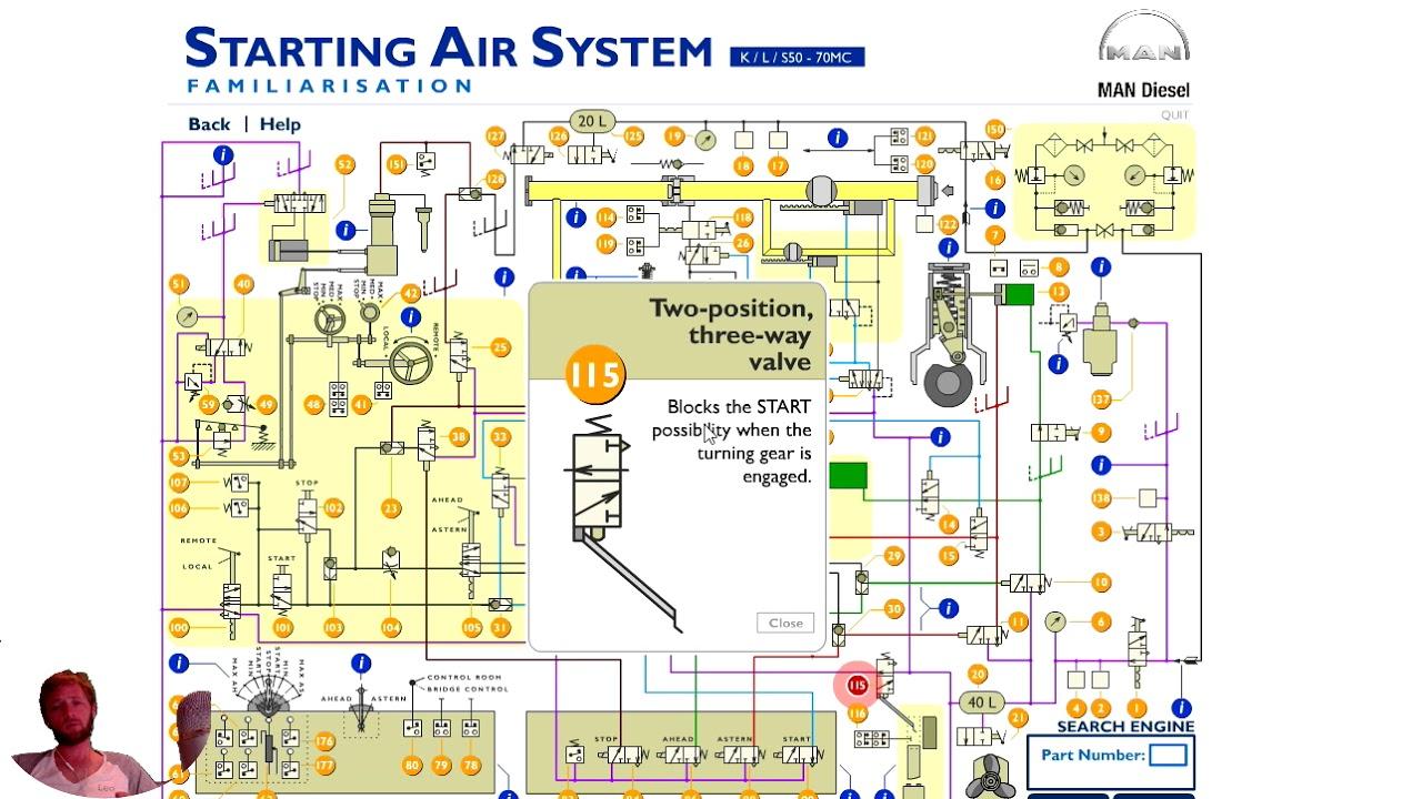 main engine starting air system k l s50 70mc simulator [ 1280 x 720 Pixel ]