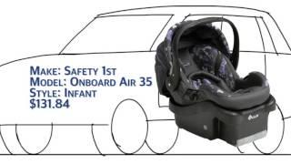 10 high-tech car seats