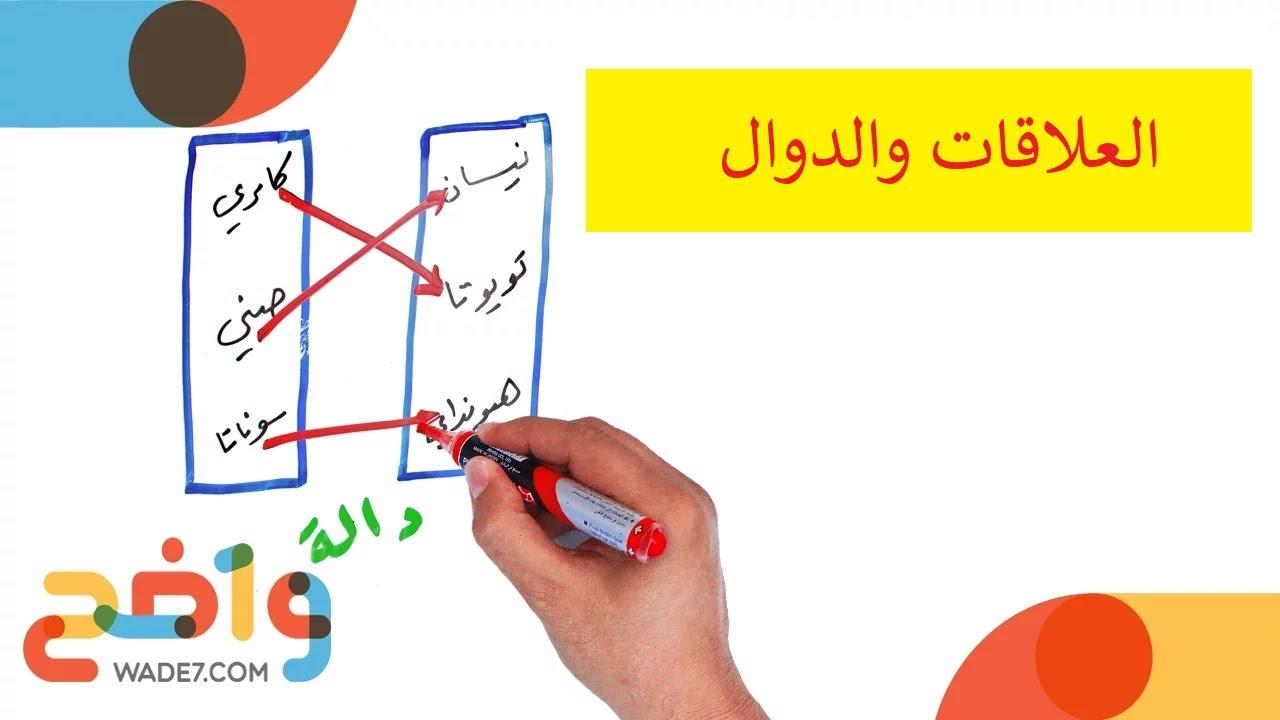 1 2 العلاقات والدوال رياضيات ثاني ثانوي الفصل الأول Youtube