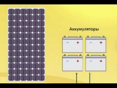 [Natalex] Аккумуляторы или солнечные батареи при ограниченном бюджете?...