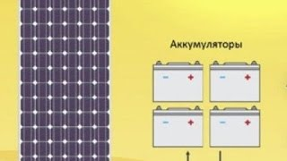 [Natalex] Аккумуляторы или солнечные батареи при ограниченном бюджете?...(Сегодня поговорим о том что лучше выбрать солнечные батареи или аккумуляторы при ограниченном бюджете......, 2016-09-24T12:30:23.000Z)