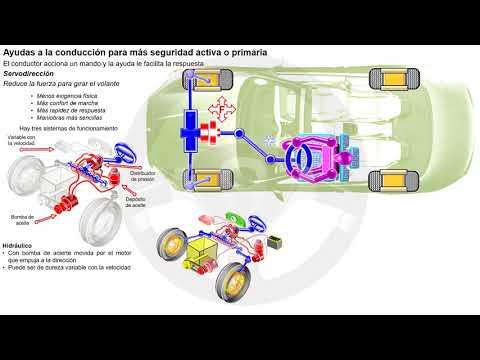 EVOLUCIÓN DE LA TECNOLOGÍA DEL AUTOMÓVIL A TRAVÉS DE SU HISTORIA - Módulo 3 (11/56)