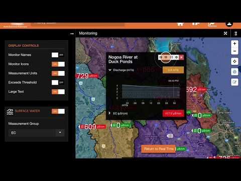 1. Monitor - Realtime Visualisation