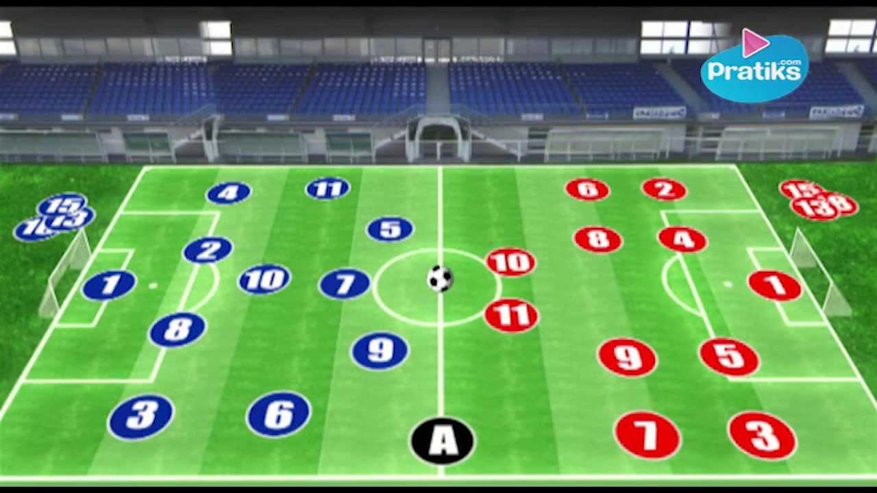 Reglas del f tbol desarrollo de un partido youtube for 10 reglas del futbol de salon