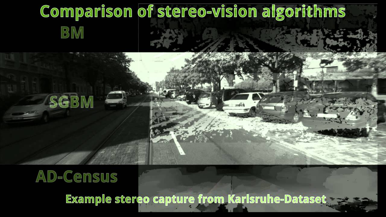 Stereo vision with GoPro Hero3 and algorithms such as BM, SGBM, ADCensus (+  source code @ GitHub)
