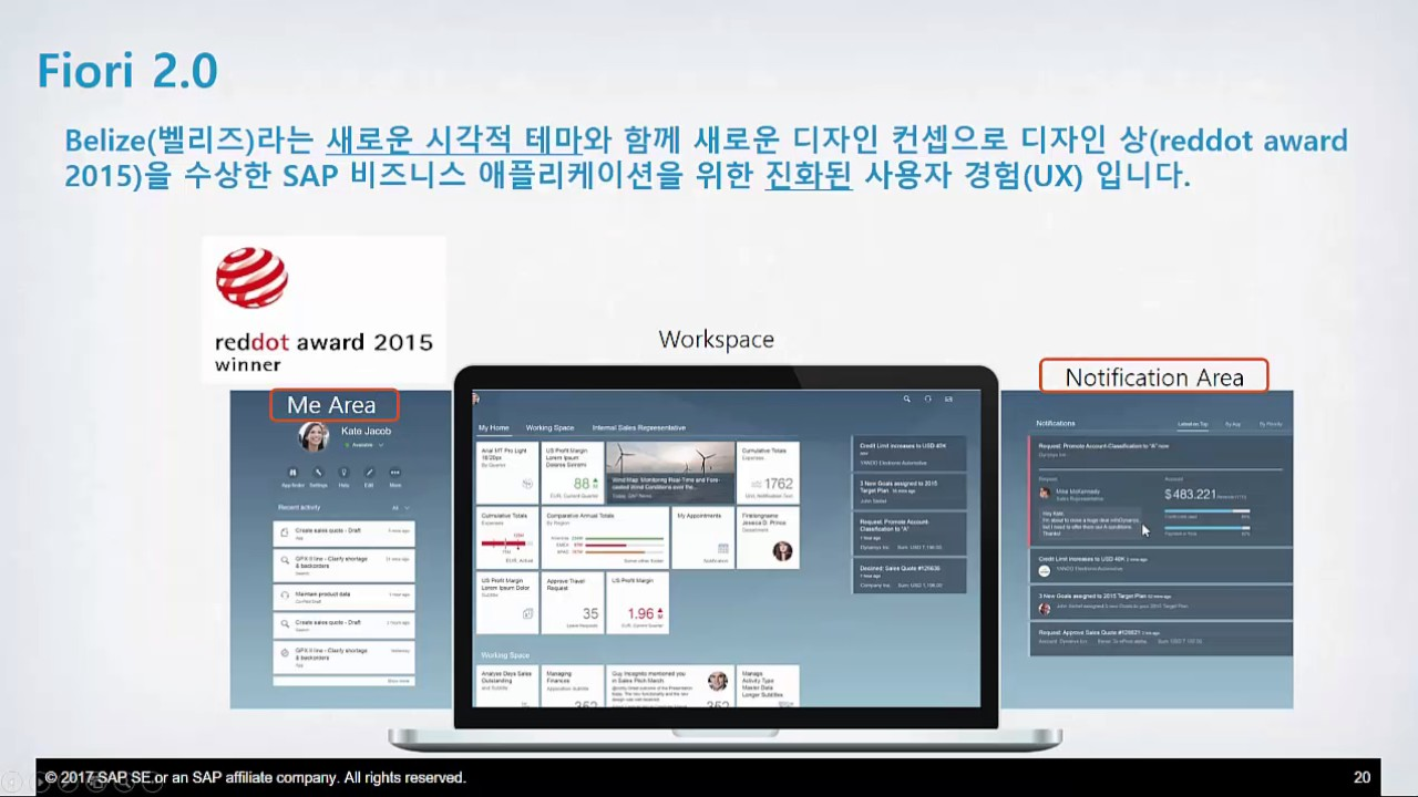Fiori 20.Sap 온라인세미나 기업용 Application의 새로운 Ux 표준 Sap Fiori