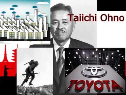 USP - Taylorismo, Fordismo e Toyotismo