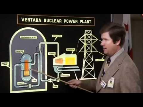 Funcionamiento de una Central Nuclear