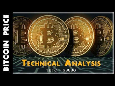 BK CryptoTrader 🔥Top Altcoins 2019   BTC USD   Free Bitcoin Price Prediction Analysis & Crypto News
