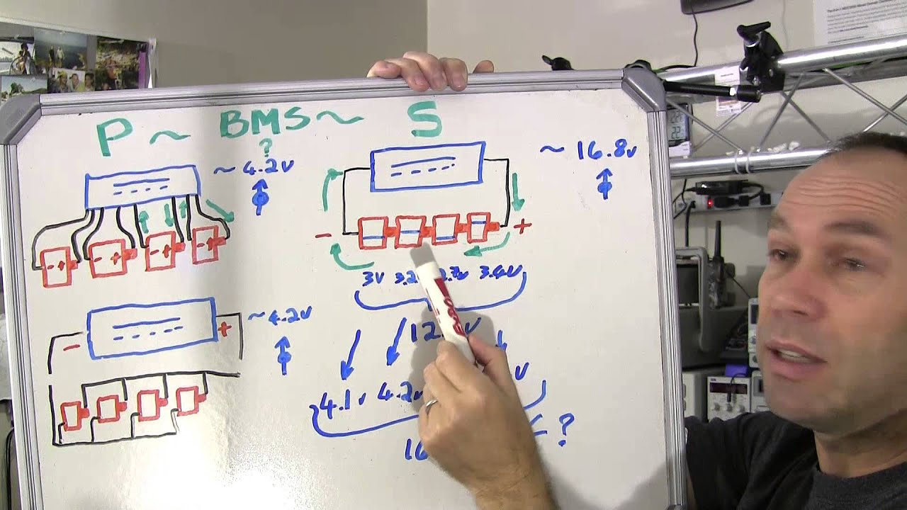 Solar Battery Charger Wiring Diagram Free Picture What Is A Battery Management System Bms Youtube