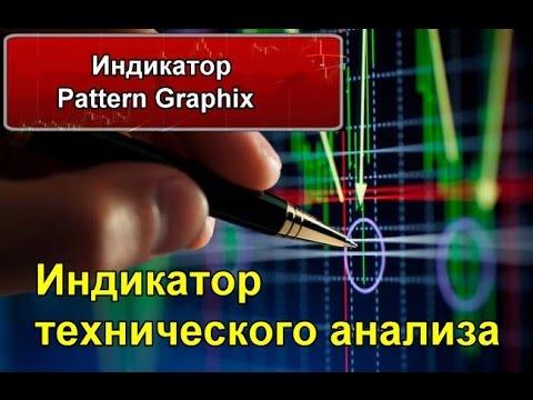 Индикатор технического анализа - Pattern Graphix