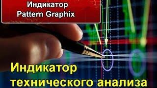 видео Индикатор бинарных опционов Ценовой осциллятор (Price Oscillator)
