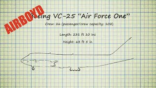 "Boeing VC-25 ""Air Force One"" - Know Your Aircraft"
