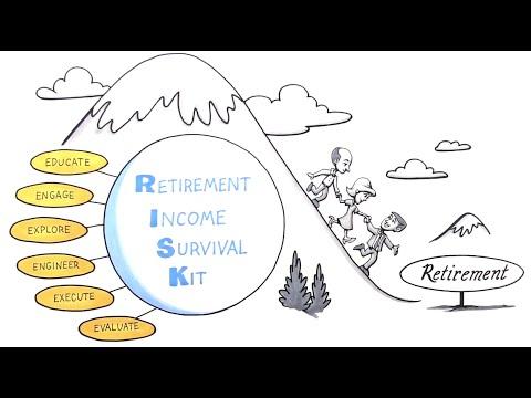 Altruista - Retirement Income Survival Kit (RISK)