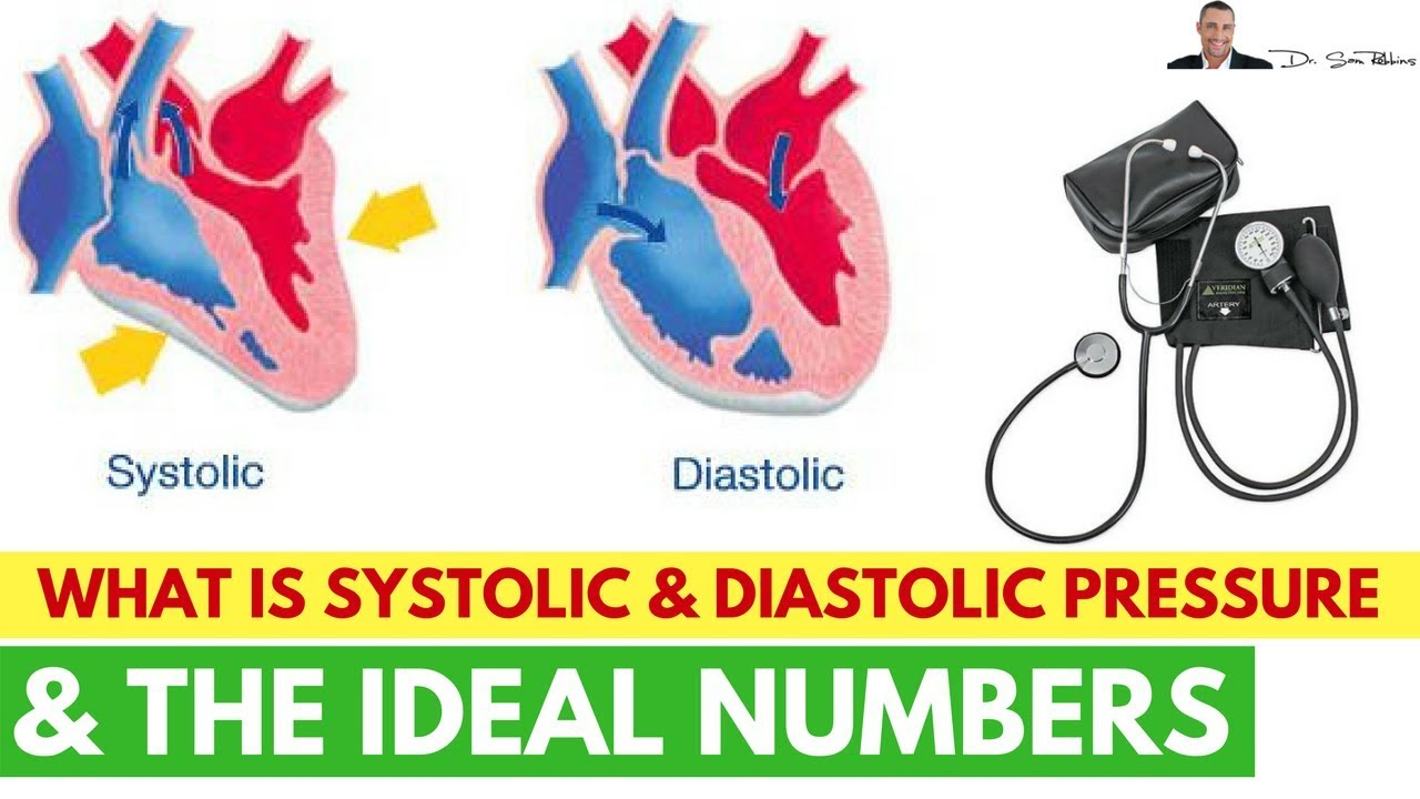 Diastolic and systolic pressure