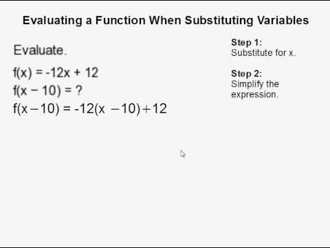 How to Evaluate a Function When Substituting Variables - YouTube