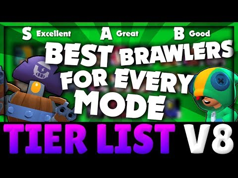 Brawl Stars Tier List V8 | Best Brawlers for Each Mode | Is Leon OP? | Is Darryl Actually Good?!