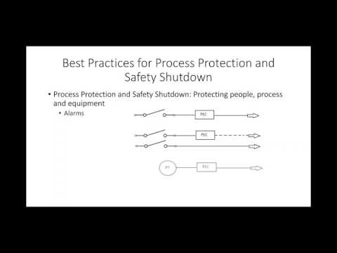 Webinar: Best Practices in Process Protection and Safety Shu