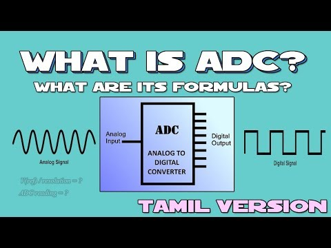 What Is ADC? | Resolution Formula Explanation | Conversion Formulas