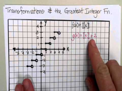 Transformation and the greatest integer function youtube for Floor function