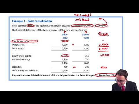 Group SFP - Basic consolidation (revision) - ACCA Financial Reporting (FR)