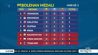 Download Video Klasemen Perolehan Medali Asian Para Games, Indonesia di Posisi 2 MP3 3GP MP4