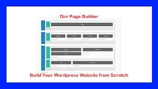 How to Build a Wordpress Website from Scratch with the Divi Builder - tutorial