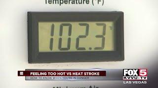 Heat Stress Safety Training Video.