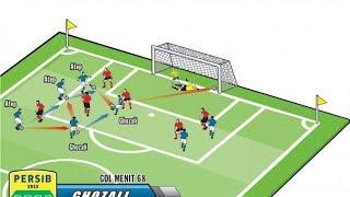 PERSIPURA VS PERSIB BANDUNG (1-1)-Persib Bandung Tetap Pimpin Klasemen Liga 1 [TEASER]
