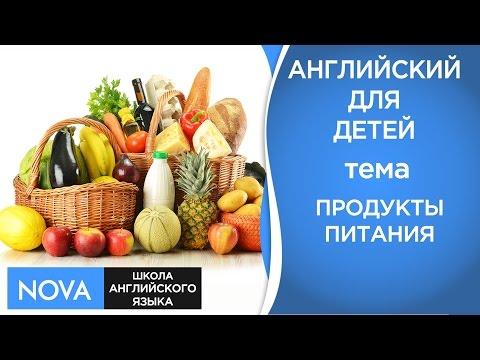 ПРОДУКТЫ ПИТАНИЯ Английский язык для детей Тема продукты питания на английском.