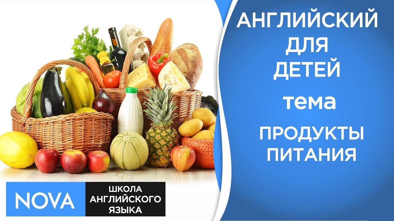 ПРОДУКТЫ ПИТАНИЯ Английский язык для детей Тема продукты ...