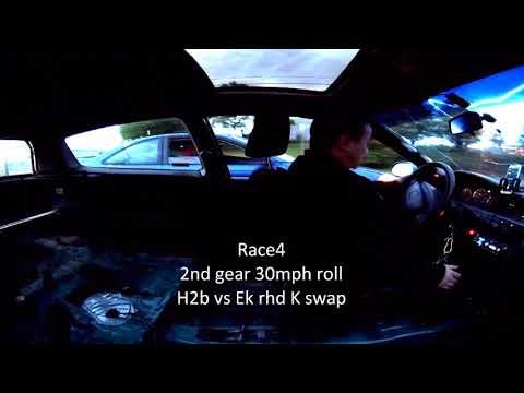 H2b vs K swaps