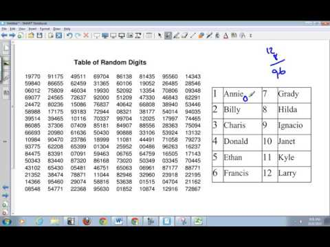 Random Number Tables And The Ti